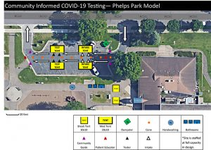 covid site modeling at phelps park