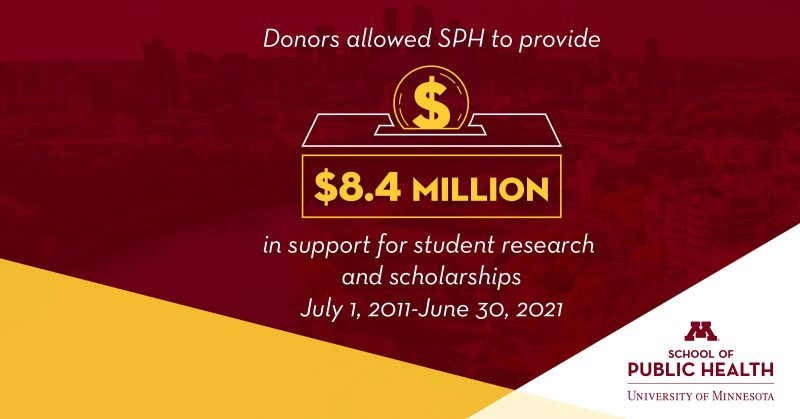 donors invested $8.4 million to student support between 2011 and 2021