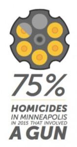 Homicide_Stat